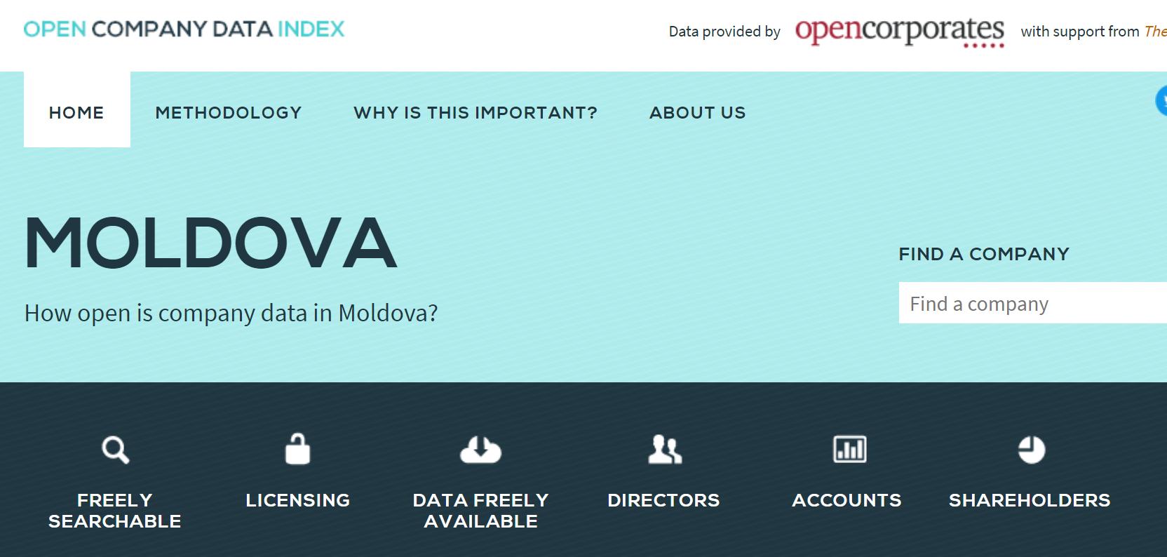 Republica Moldova - lider mondial la deschiderea datelor privind companiile