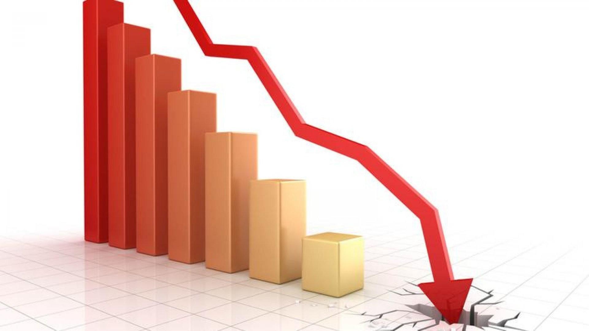 PIB-ul a înregistrat scăderi și în trimestrul III